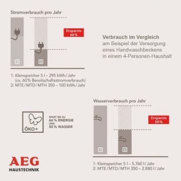 AEG 189554 MTH 350 hydraulischer Klein-Durchlauferhitzer EEK A, 3,5 kW drucklos für Handwaschbecken - 7