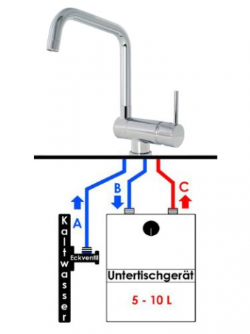 Burgtal 10114 K-14-NC Fiore Einhebel Spültisch Armatur Unterfenster Niederdruck Chrom - 4