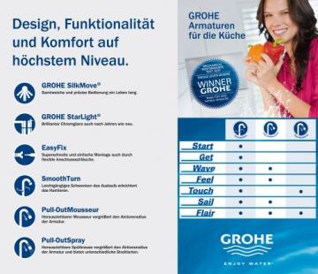 GROHE Wave Einhand-Spültischbatterie, Niederdruck für offene Warmwasserbereiter 33935000 - 4