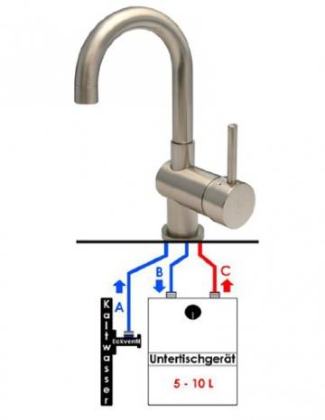 Burgtal 16727 W-16-NE Vantila Einhebel Niederdruck Waschtisch Armatur inkl. Pop Up in Chrom - 4