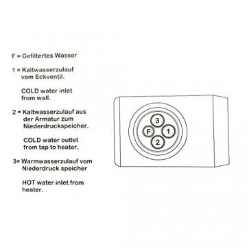 Designer Spiralfeder-Drei-Wege-NIEDERDRUCKARMATUR LUXURY, Chrom für kaltes, heißes und gefiltertes Wasser. Ein Eyecatcher für eine niveauvolle, moderne und ästhetische Küche! Gastrobrause 360° schwenkbar! Einzigartig und patentiert! Made in Italy! - 3