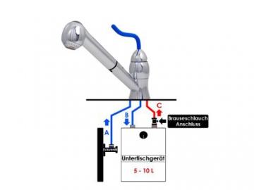 Kirchhoff 10892 Spültisch Armatur mit Brause Niederdruck Chrom/Blau - 4