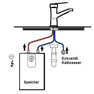 heinrichschulte Steuereinheit/Kartusche Ø 44 mm für Einhebelmischer-Niederdruck - 4